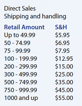 New Norwex Shipping Rates - Effective April 1, 2012